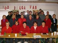 Vodje skupin